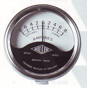 This Is For All Just As Long They Are Ammeter Shots